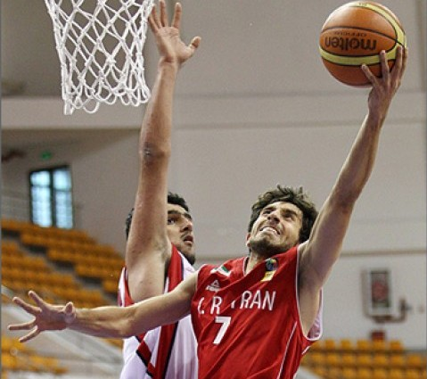 U18 Men Asian Championships Move to Second Round