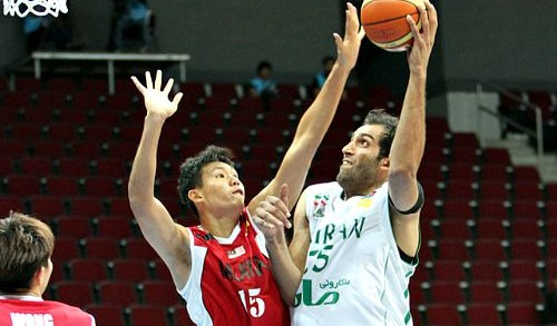 FIBA Asia Championship Preview