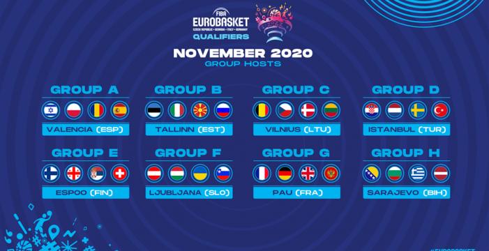 Hosts for November FIBA European Qualifiers windows tournaments confirmed