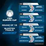 FIBA Europe Cup round of 16