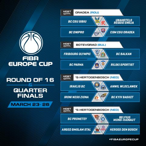 FIBA Europe Cup round of 16