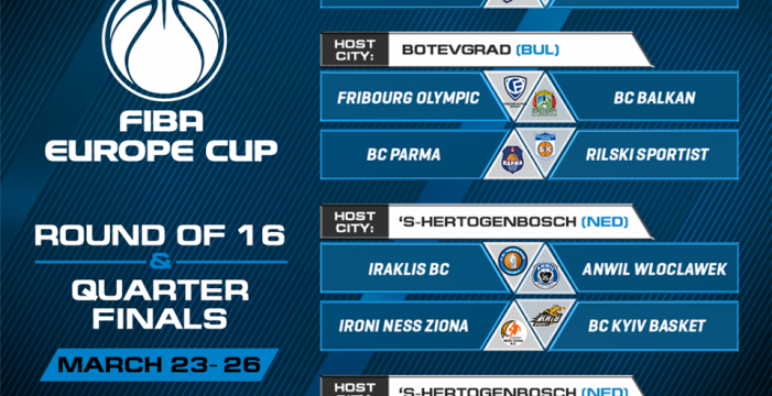 FIBA Europe Cup Round of 16 and Quarter-Final hub locations confirmed