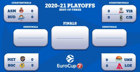 EuroCup quarterfinals