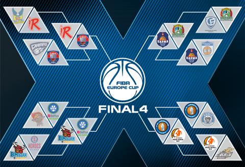 FIBA Europe cup Quarter-Finals
