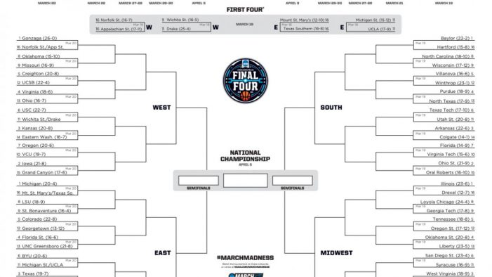 What are the odds of predicting NCAA March Madness brackets?