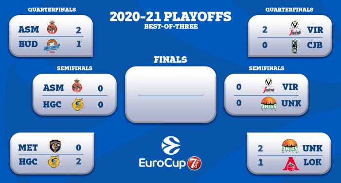 Monaco, UNICS complete Eurocup semifinals picture
