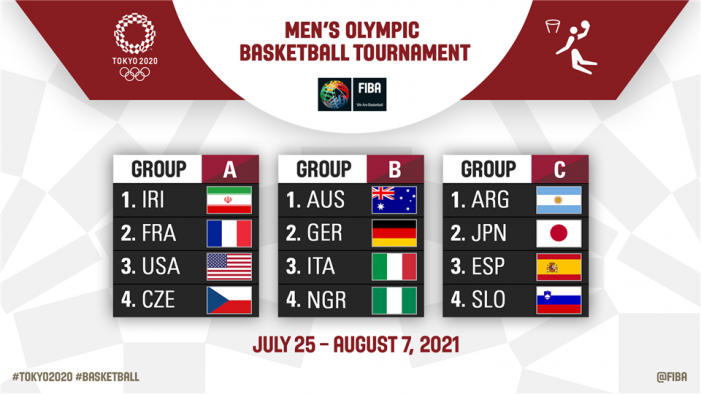 Olympic basketball tips off