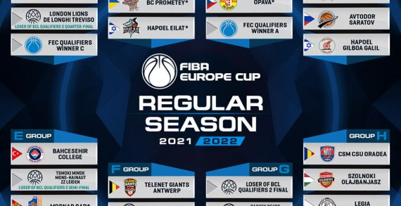 FIBA Europe Cup Regular Season groups, Qualifier Tournaments drawn