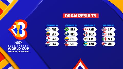 FIBA Basketball World Cup 2023 Americas