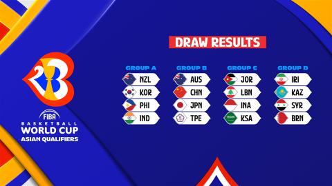 FIBA Basketball World Cup 2023 Asia