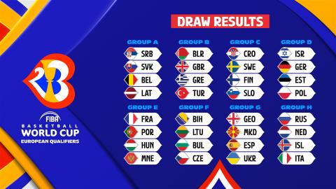 FIBA Basketball World Cup 2023 Europe